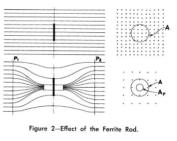 6 1  Introduction — Loop Antennas 1 0 belgelendirme çalışması